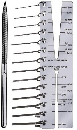 Capillary Tubing Gauge and File